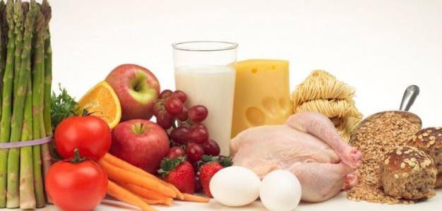 كيف نحافظ على صحة أجسامنا